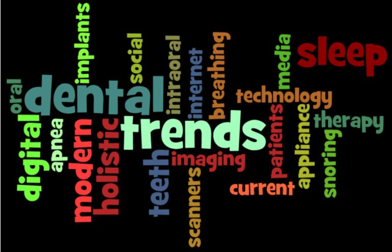 Word collage of current dental trends