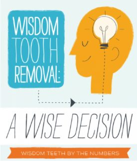 """Cartoon drawing of head with light bulb depicting idea and caption: """"Wisdom tooth removal: a wise decision"""""""